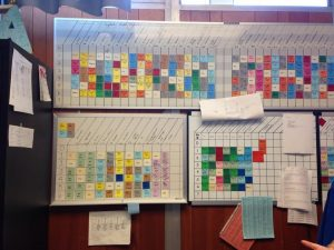 Entire walls of Ms. Antonacci's office are dedicated to organizing the Master Schedule (Photo: Caitlin Chen)