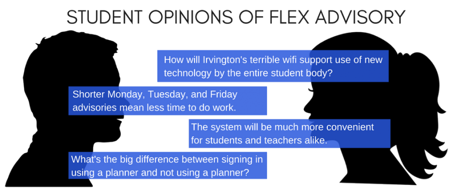 The new flex advisory system would not require students to use planners in order to move from one advisory to another for tutorial, and instead would use a website.