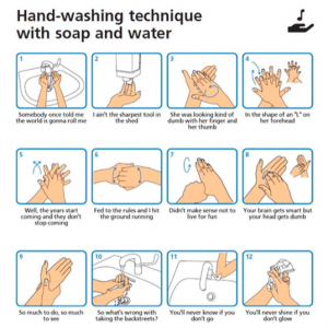 The dankest and only handwashing tutorial you will ever need to prepare for those handwashing tournaments.