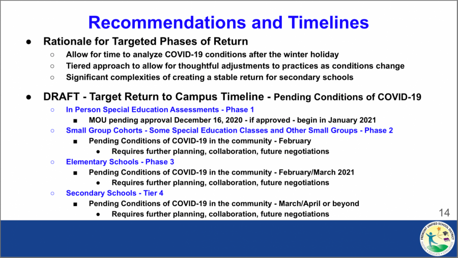 On Dec. 16, the FUSD Board of Education met to discuss the development of a plan for reopening schools, setting school reopening tentatively for March/April 2021, though this is subject to change based on COVID-19 numbers.