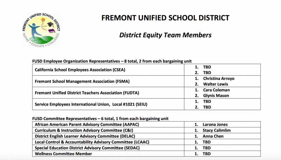 FUSD Board Trustees Appoint District Equity Committee Members